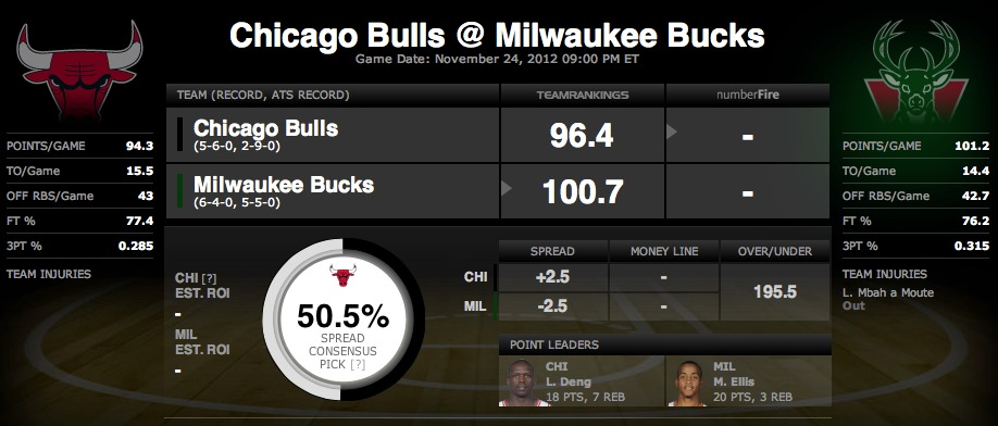 Bulls Vs Bucks Preview Game Time TV And Live Stream